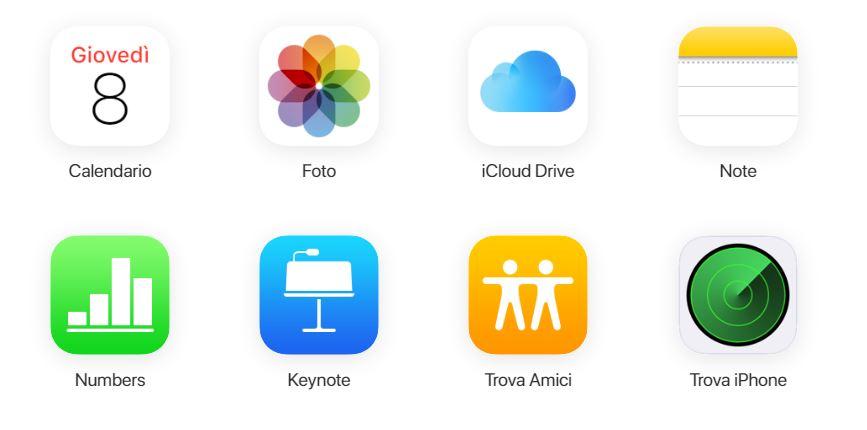 iPhone – Come eliminare il backup automatico su iCloud